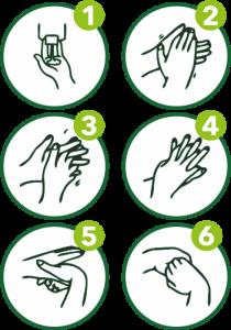 wie man unsere Hände desinfiziert-hande-desinfektionsmittel.shop - FOTO